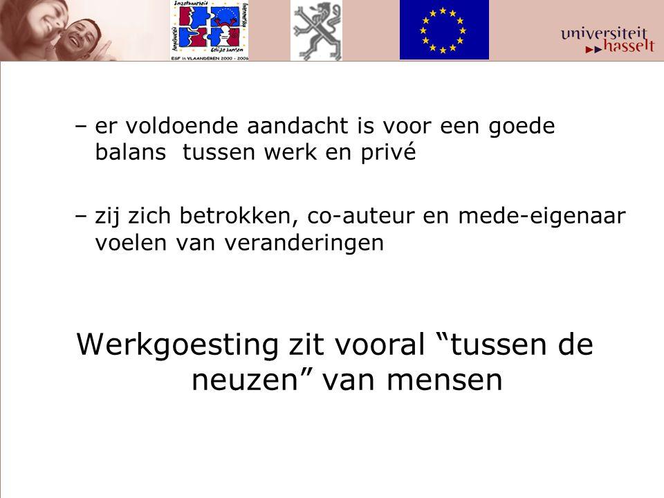 •Nederlands onderzoek over plezier in het werk : +15 % gaat fluitend naar het werk 065% indifferent -20 % baalt of raakt gedeprimeerd Bron: workshop Mathieu Weggeman in het kader van Werken aan werkgoesting , 15 februari 2007, UHasselt