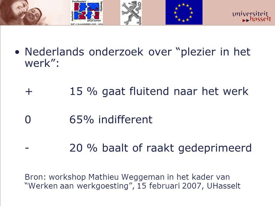 """•Nederlands onderzoek over """"plezier in het werk"""": +15 % gaat fluitend naar het werk 065% indifferent -20 % baalt of raakt gedeprimeerd Bron: workshop"""