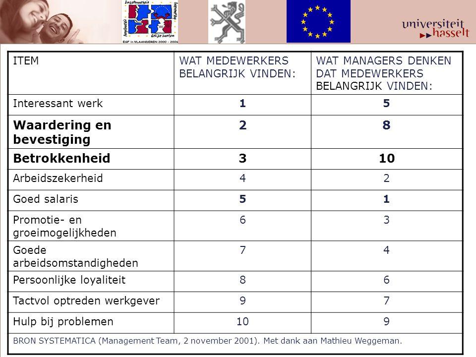 www.ouderenenarbeid.uhasselt.be www.werkgoesting.uhasselt.be •Bovenstaande website bevat een schat aan informatie voor iedereen met interesse voor oudere werknemers.
