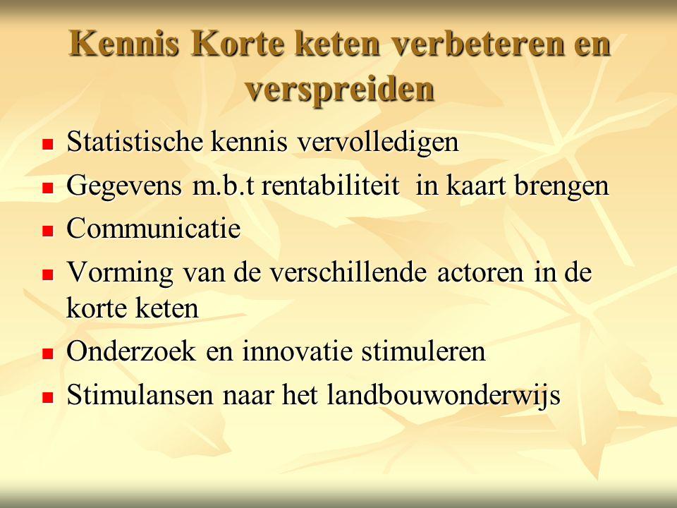 Kennis Korte keten verbeteren en verspreiden  Statistische kennis vervolledigen  Gegevens m.b.t rentabiliteit in kaart brengen  Communicatie  Vorming van de verschillende actoren in de korte keten  Onderzoek en innovatie stimuleren  Stimulansen naar het landbouwonderwijs