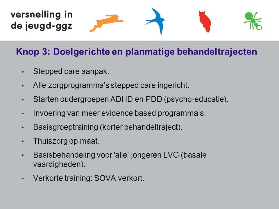 Knop 3: Doelgerichte en planmatige behandeltrajecten • Stepped care aanpak. • Alle zorgprogramma's stepped care ingericht. • Starten oudergroepen ADHD