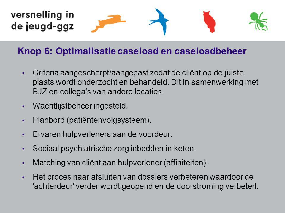 Knop 6: Optimalisatie caseload en caseloadbeheer • Criteria aangescherpt/aangepast zodat de cliënt op de juiste plaats wordt onderzocht en behandeld.