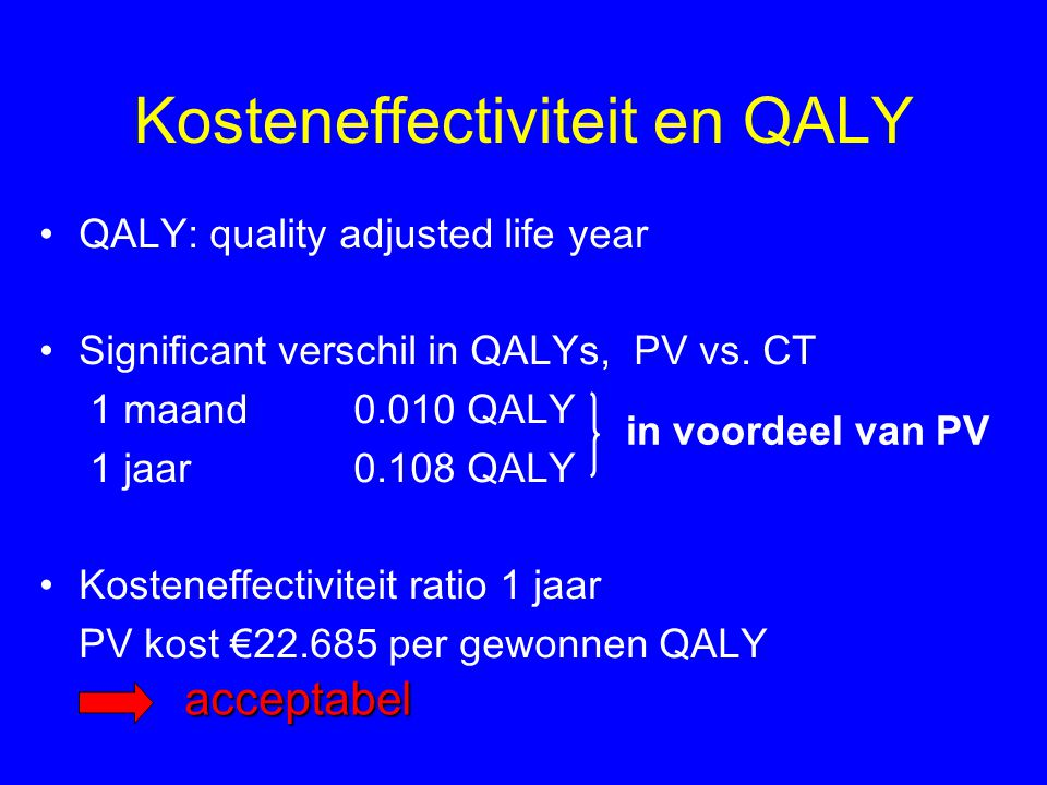 Kosteneffectiviteit en QALY •QALY: quality adjusted life year •Significant verschil in QALYs, PV vs.