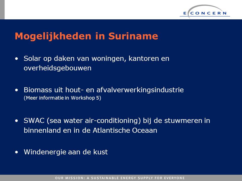 Mogelijkheden in Suriname •Solar op daken van woningen, kantoren en overheidsgebouwen •Biomass uit hout- en afvalverwerkingsindustrie (Meer informatie