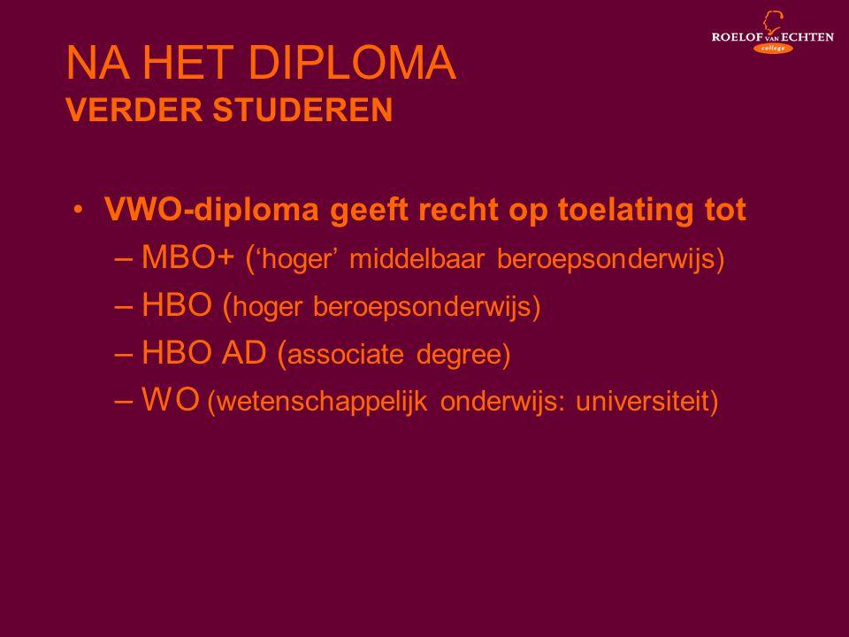 •VWO-diploma geeft recht op toelating tot –MBO+ ( 'hoger' middelbaar beroepsonderwijs) –HBO ( hoger beroepsonderwijs) –HBO AD ( associate degree) –WO