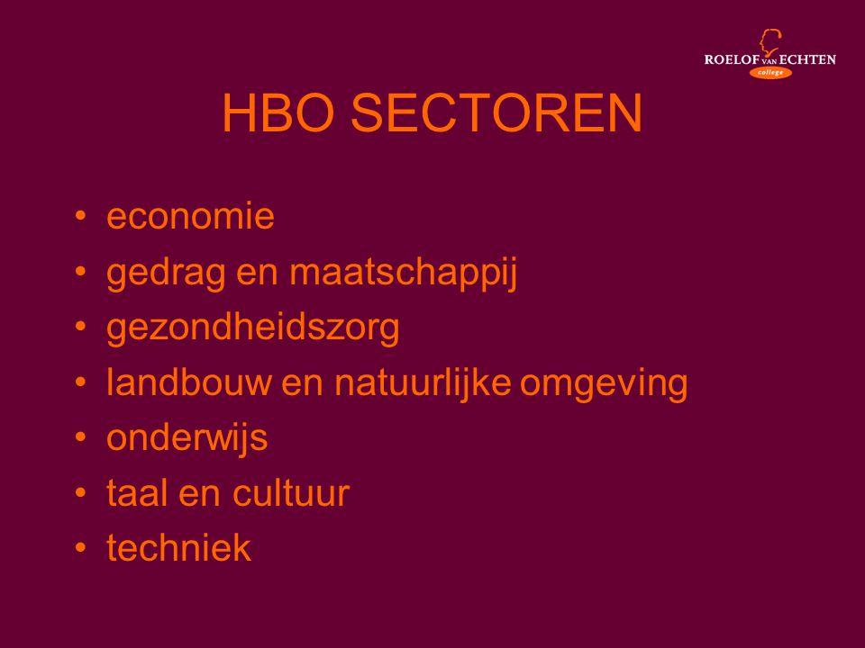 HBO SECTOREN •economie •gedrag en maatschappij •gezondheidszorg •landbouw en natuurlijke omgeving •onderwijs •taal en cultuur •techniek
