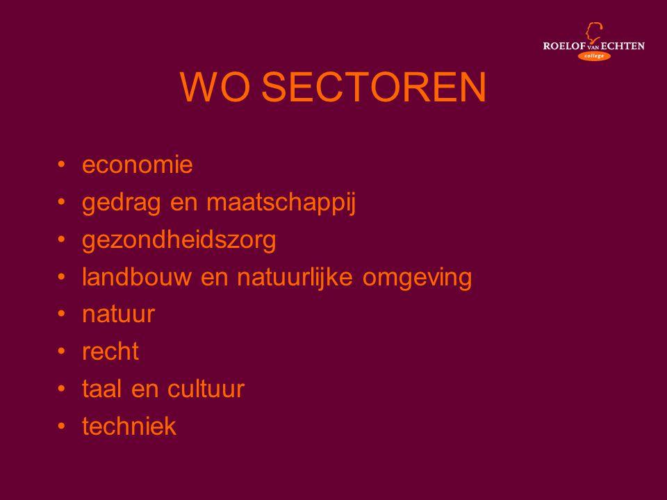 WO SECTOREN •economie •gedrag en maatschappij •gezondheidszorg •landbouw en natuurlijke omgeving •natuur •recht •taal en cultuur •techniek