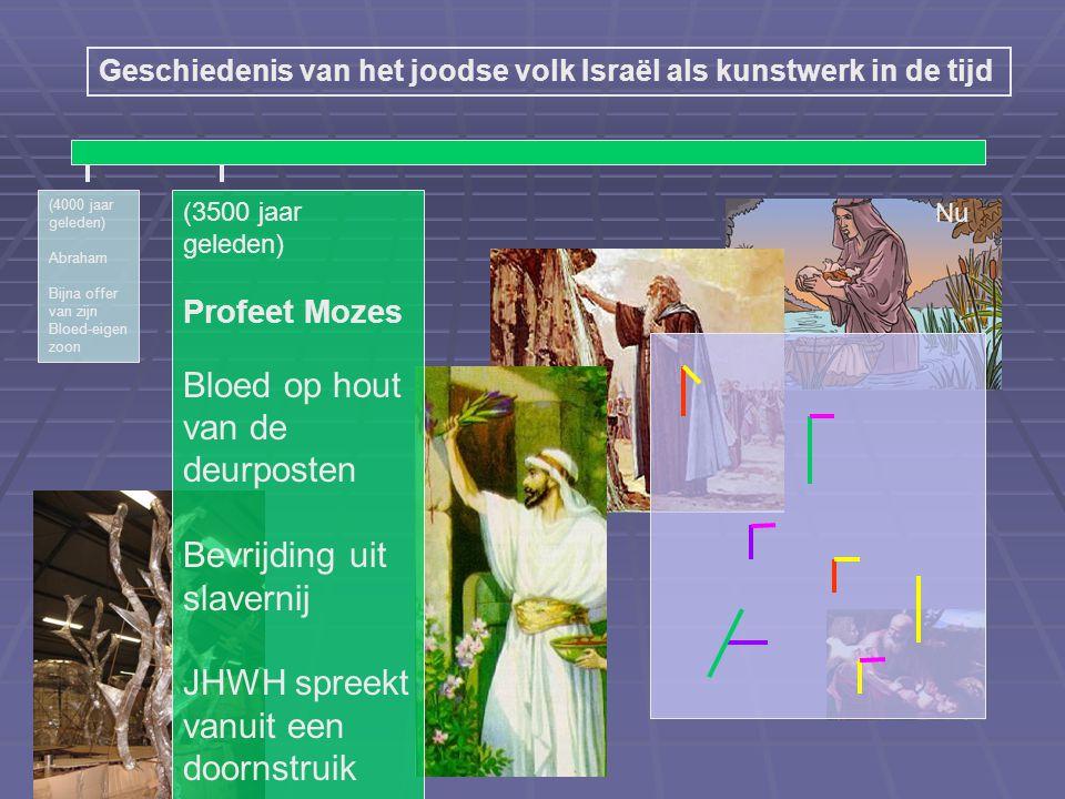 Nu (4000 jaar geleden) Abraham Bijna offer van zijn Bloed-eigen zoon (3500 jaar geleden) Profeet Mozes Bloed op hout van de deurposten Bevrijding uit