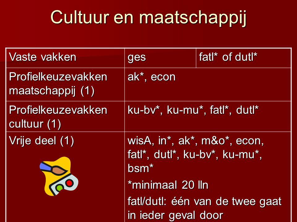 Cultuur en maatschappij Vaste vakken ges fatl* of dutl* Profielkeuzevakken maatschappij (1) ak*, econ Profielkeuzevakken cultuur (1) ku-bv*, ku-mu*, f
