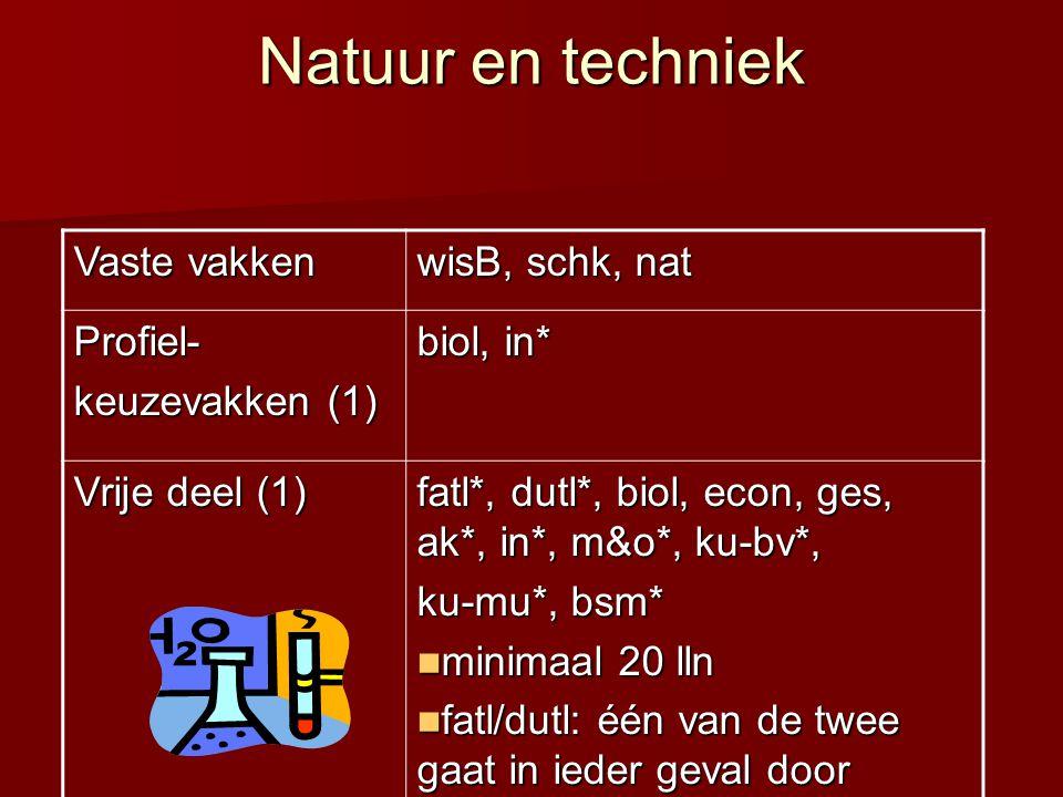Natuur en techniek Vaste vakken wisB, schk, nat Profiel- keuzevakken (1) biol, in* Vrije deel (1) fatl*, dutl*, biol, econ, ges, ak*, in*, m&o*, ku-bv