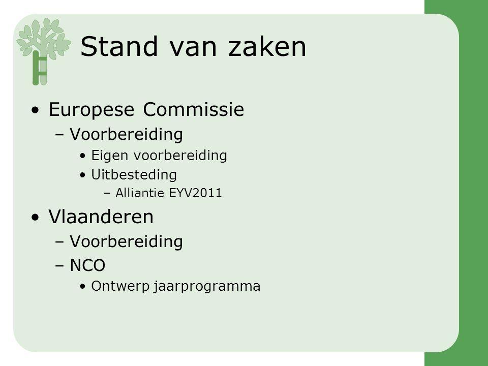 Stand van zaken •Financieel –3 mio euro voorbereiding –8 mio uitvoering •6 mio wordt verdeeld in de EU –Vlaanderen: +/- 50.000 euro •2 mio aangewend voor concrete projecten –Mogelijke financiering via andere EU- subsidielijnen