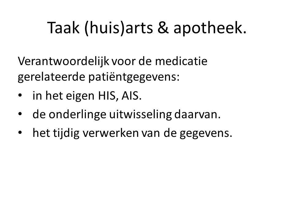 Taak (huis)arts & apotheek. Verantwoordelijk voor de medicatie gerelateerde patiëntgegevens: • in het eigen HIS, AIS. • de onderlinge uitwisseling da