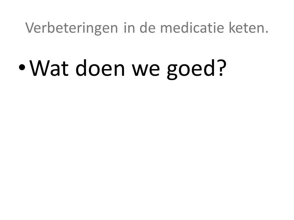 Verbeteringen in de medicatie keten. • Wat doen we goed?