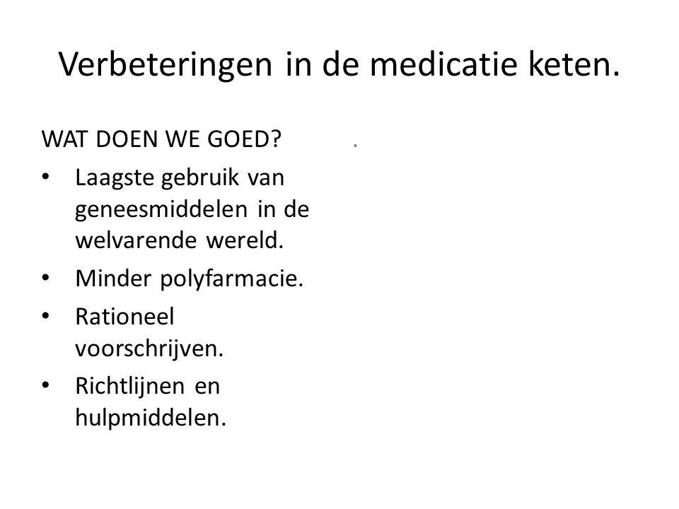 Verbeteringen in de medicatie keten. WAT DOEN WE GOED? • Laagste gebruik van geneesmiddelen in de welvarende wereld. • Minder polyfarmacie. • Rationee