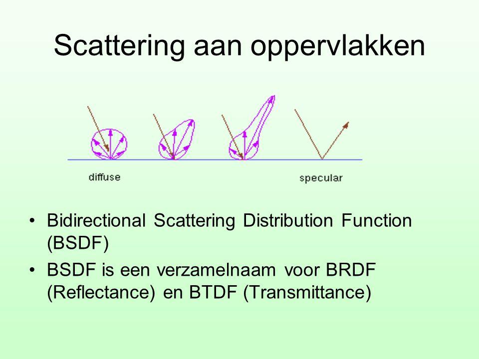 Scattering aan oppervlakken •Bidirectional Scattering Distribution Function (BSDF) •BSDF is een verzamelnaam voor BRDF (Reflectance) en BTDF (Transmit