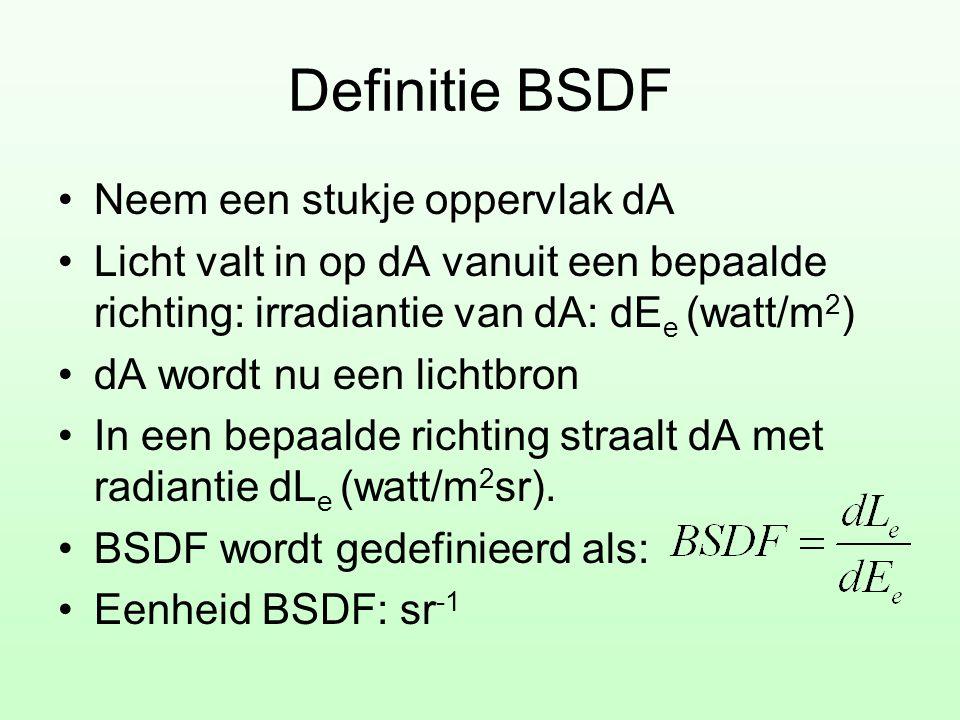 Definitie BSDF •Neem een stukje oppervlak dA •Licht valt in op dA vanuit een bepaalde richting: irradiantie van dA: dE e (watt/m 2 ) •dA wordt nu een