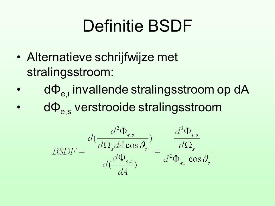 Definitie BSDF •Alternatieve schrijfwijze met stralingsstroom: •dΦ e,i invallende stralingsstroom op dA • dΦ e,s verstrooide stralingsstroom