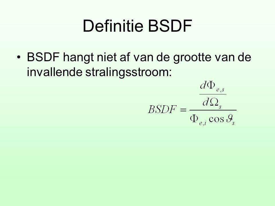 Definitie BSDF •BSDF hangt niet af van de grootte van de invallende stralingsstroom:
