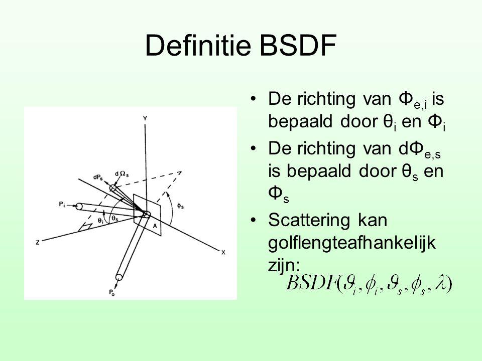 Definitie BSDF •De richting van Φ e,i is bepaald door θ i en Φ i •De richting van dΦ e,s is bepaald door θ s en Φ s •Scattering kan golflengteafhankel