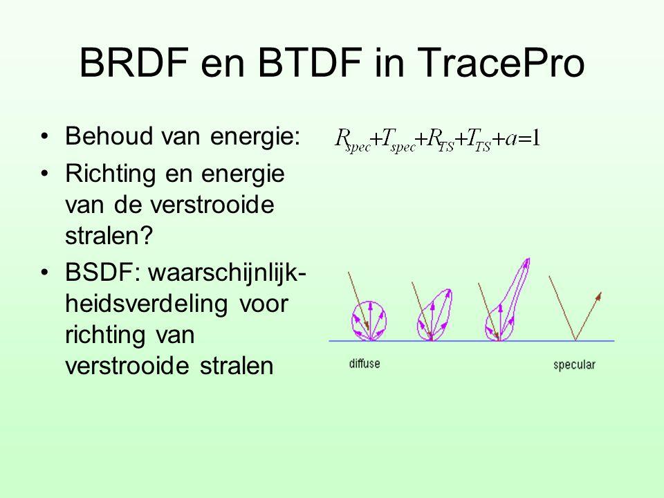 BRDF en BTDF in TracePro •Behoud van energie: •Richting en energie van de verstrooide stralen? •BSDF: waarschijnlijk- heidsverdeling voor richting van