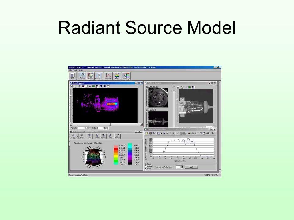 Radiant Source Model