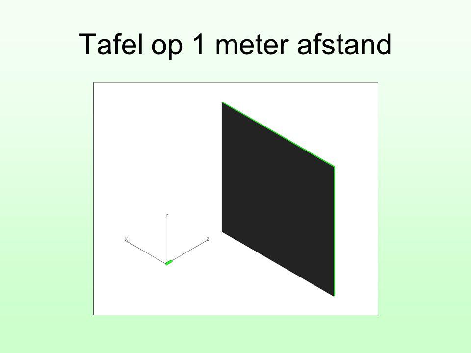 Tafel op 1 meter afstand