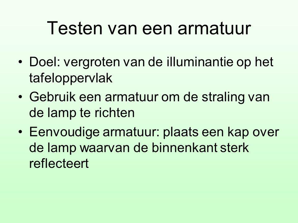 Testen van een armatuur •Doel: vergroten van de illuminantie op het tafeloppervlak •Gebruik een armatuur om de straling van de lamp te richten •Eenvou