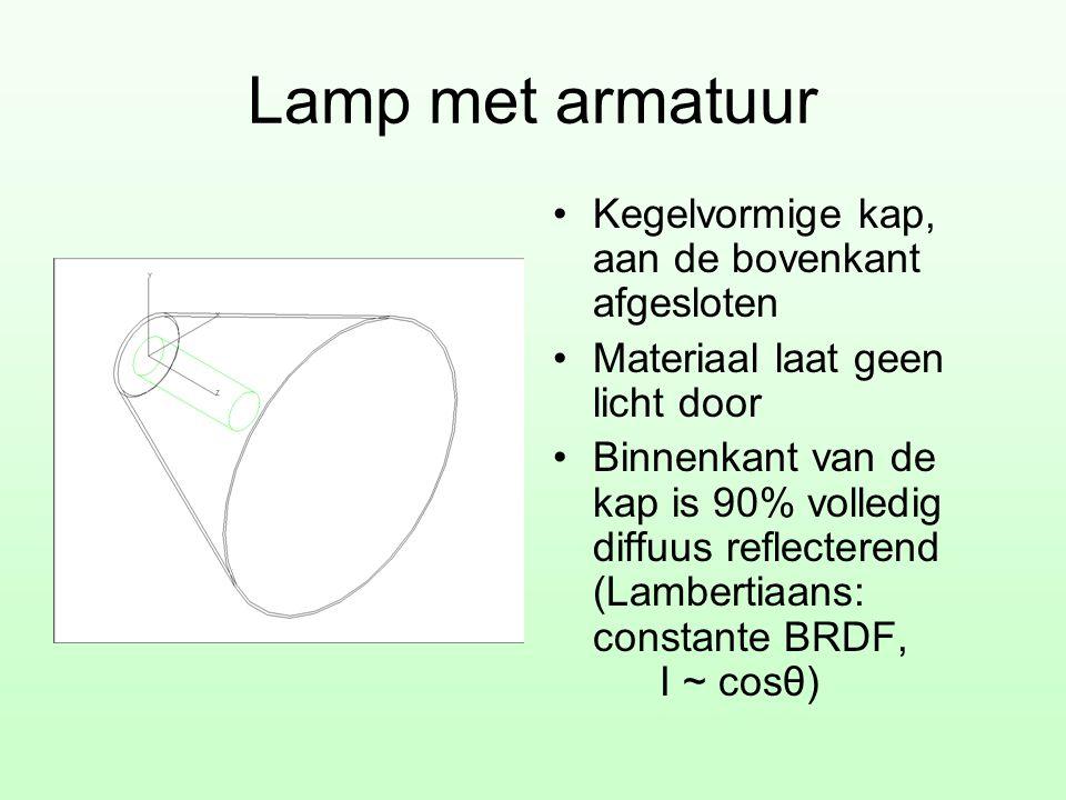 Lamp met armatuur •Kegelvormige kap, aan de bovenkant afgesloten •Materiaal laat geen licht door •Binnenkant van de kap is 90% volledig diffuus reflec