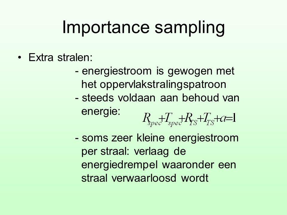 Importance sampling •Extra stralen: - energiestroom is gewogen met het oppervlakstralingspatroon - steeds voldaan aan behoud van energie: - soms zeer