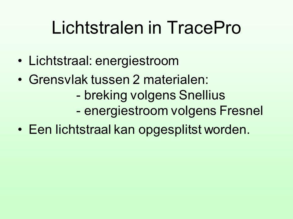 Lichtstralen in TracePro •Lichtstraal: energiestroom •Grensvlak tussen 2 materialen: - breking volgens Snellius - energiestroom volgens Fresnel •Een l