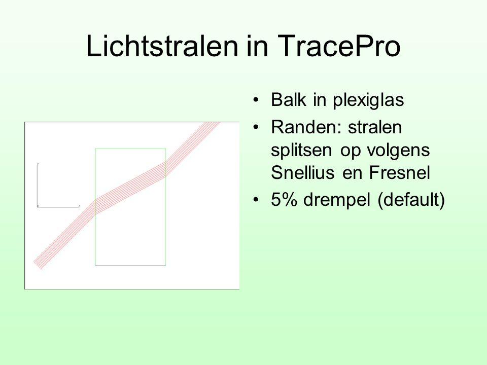 Lichtstralen in TracePro •Balk in plexiglas •Randen: stralen splitsen op volgens Snellius en Fresnel •5% drempel (default)