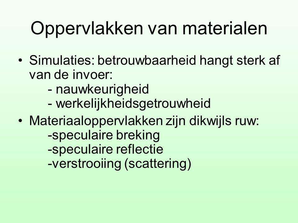 Oppervlakken van materialen •Simulaties: betrouwbaarheid hangt sterk af van de invoer: - nauwkeurigheid - werkelijkheidsgetrouwheid •Materiaaloppervla