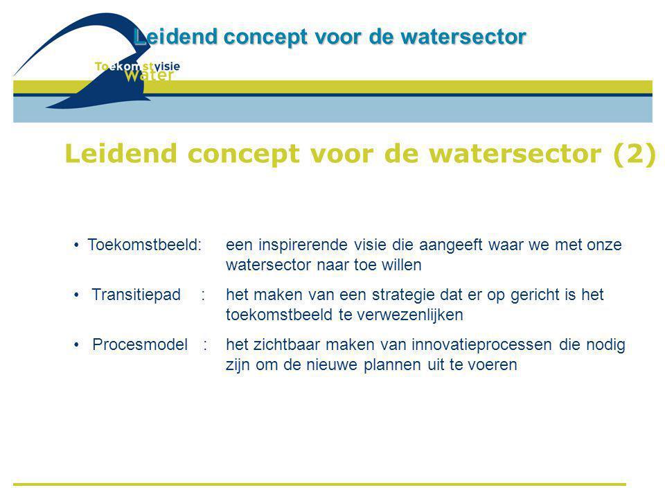 Leidend concept voor de watersector •Toekomstbeeld:een inspirerende visie die aangeeft waar we met onze watersector naar toe willen • Transitiepad :he