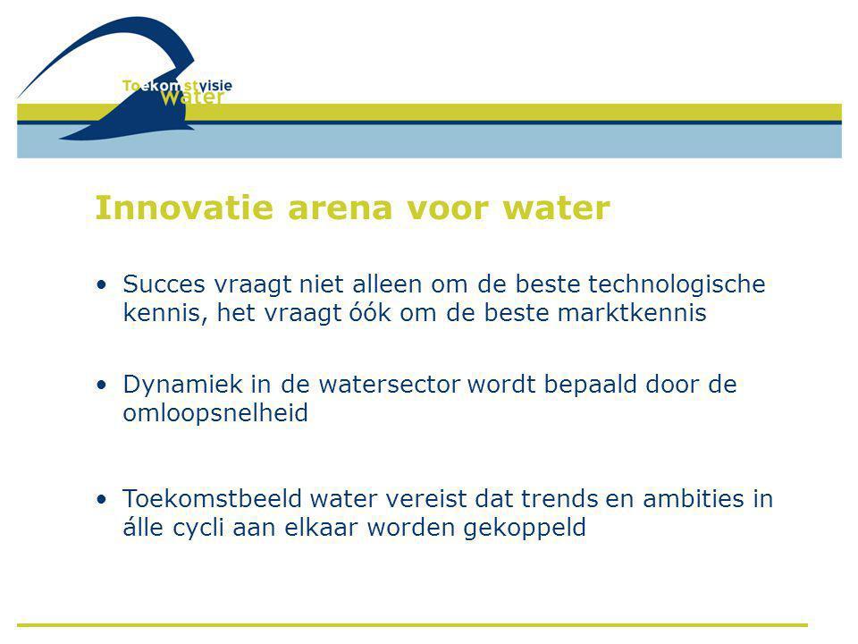 Innovatie arena voor water •Succes vraagt niet alleen om de beste technologische kennis, het vraagt óók om de beste marktkennis •Dynamiek in de watersector wordt bepaald door de omloopsnelheid •Toekomstbeeld water vereist dat trends en ambities in álle cycli aan elkaar worden gekoppeld