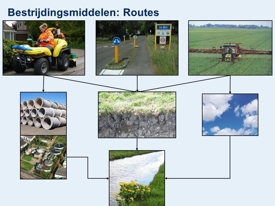 Bestrijdingsmiddelen: Routes