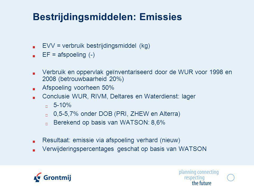 Bestrijdingsmiddelen: Emissies  EVV = verbruik bestrijdingsmiddel (kg)  EF = afspoeling (-)  Verbruik en oppervlak geïnventariseerd door de WUR voor 1998 en 2008 (betrouwbaarheid 20%)  Afspoeling voorheen 50%  Conclusie WUR, RIVM, Deltares en Waterdienst: lager  5-10%  0,5-5,7% onder DOB (PRI, ZHEW en Alterra)  Berekend op basis van WATSON: 8,6%  Resultaat: emissie via afspoeling verhard (nieuw)  Verwijderingspercentages geschat op basis van WATSON