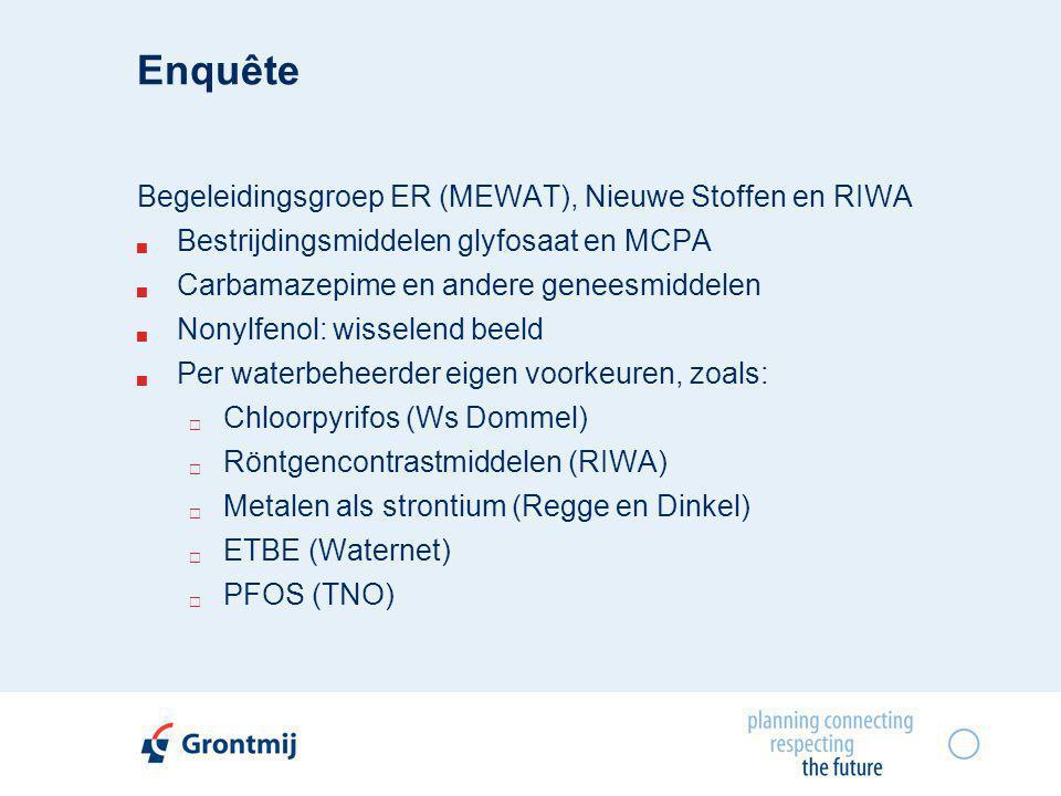 Enquête Begeleidingsgroep ER (MEWAT), Nieuwe Stoffen en RIWA  Bestrijdingsmiddelen glyfosaat en MCPA  Carbamazepime en andere geneesmiddelen  Nonylfenol: wisselend beeld  Per waterbeheerder eigen voorkeuren, zoals:  Chloorpyrifos (Ws Dommel)  Röntgencontrastmiddelen (RIWA)  Metalen als strontium (Regge en Dinkel)  ETBE (Waternet)  PFOS (TNO)