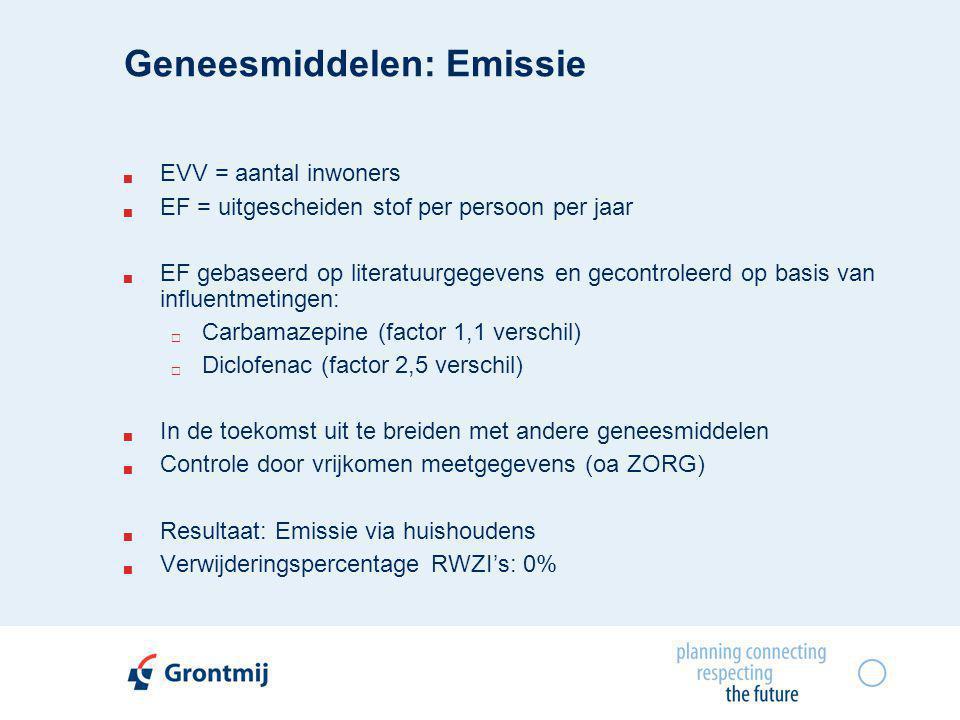 Vragen  Emissieregistratie is een zinvolle 'tool'.