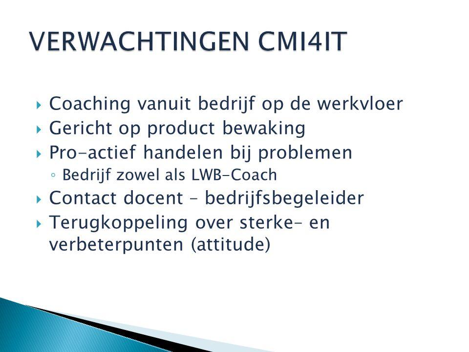  Coaching vanuit bedrijf op de werkvloer  Gericht op product bewaking  Pro-actief handelen bij problemen ◦ Bedrijf zowel als LWB-Coach  Contact docent – bedrijfsbegeleider  Terugkoppeling over sterke– en verbeterpunten (attitude)