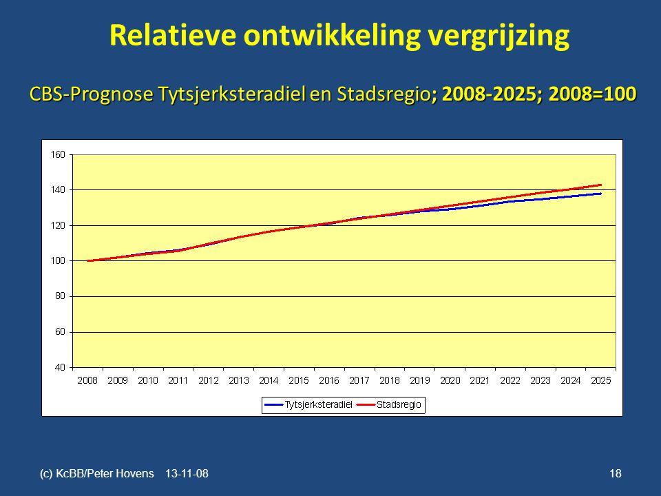 Relatieve ontwikkeling vergrijzing (c) KcBB/Peter Hovens 13-11-0818 CBS-Prognose Tytsjerksteradiel en Stadsregio; 2008-2025; 2008=100