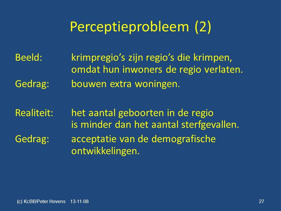 Perceptieprobleem (2) Beeld:krimpregio's zijn regio's die krimpen, omdat hun inwoners de regio verlaten.