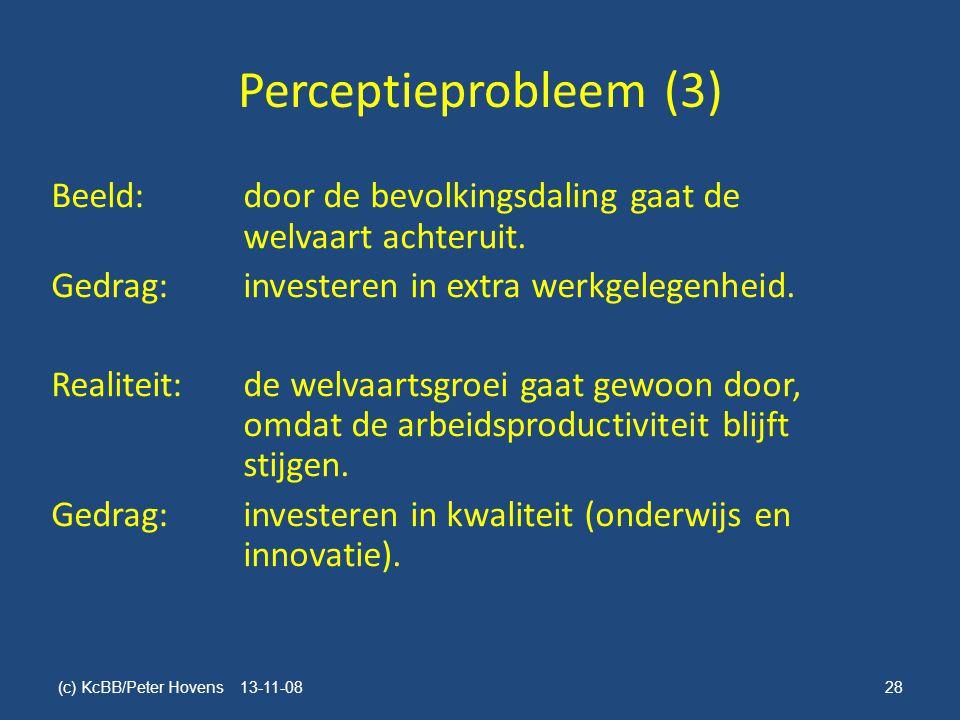 Perceptieprobleem (3) Beeld:door de bevolkingsdaling gaat de welvaart achteruit.