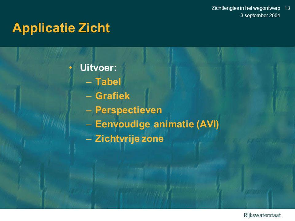 3 september 2004 Zichtlengtes in het wegontwerp13 Applicatie Zicht •Uitvoer: –Tabel –Grafiek –Perspectieven –Eenvoudige animatie (AVI) –Zichtvrije zone