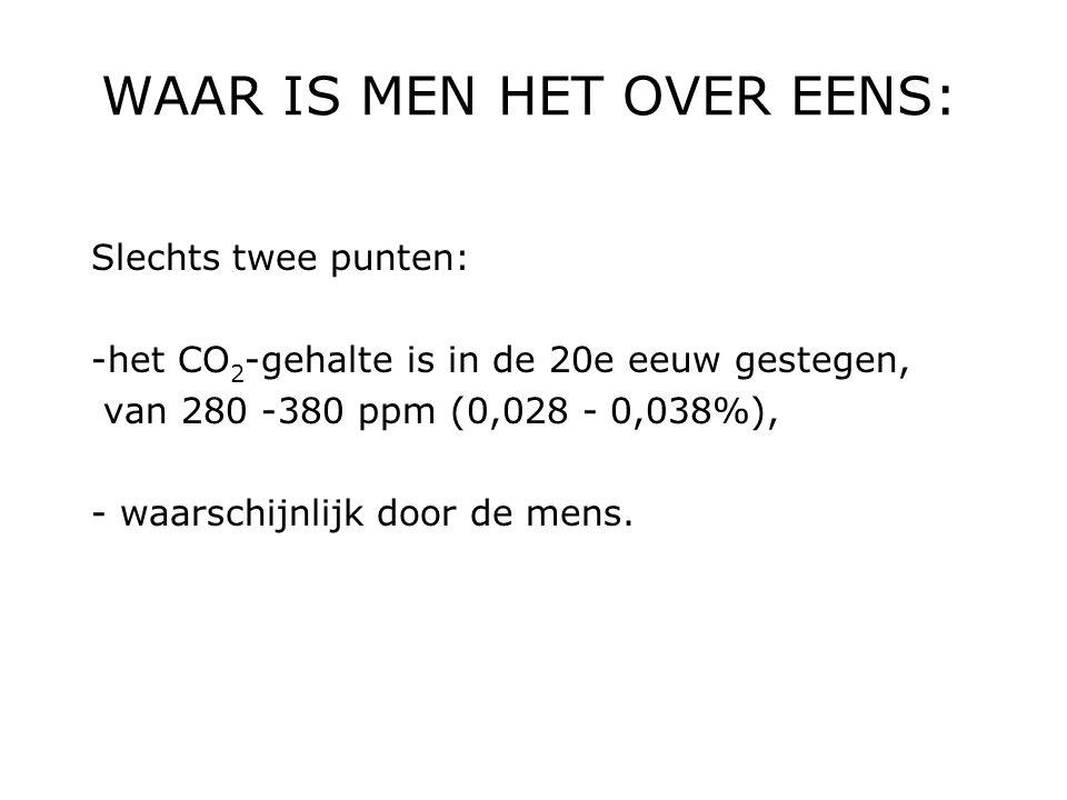 WAAR IS MEN HET OVER EENS: Slechts twee punten: -het CO 2 -gehalte is in de 20e eeuw gestegen, van 280 -380 ppm (0,028 - 0,038%), - waarschijnlijk doo