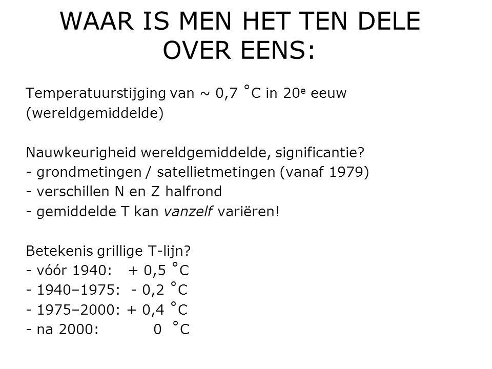 WAAR IS MEN HET TEN DELE OVER EENS: Temperatuurstijging van ~ 0,7 ˚C in 20 e eeuw (wereldgemiddelde) Nauwkeurigheid wereldgemiddelde, significantie? -