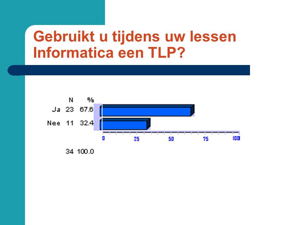 Gebruikt u tijdens uw lessen Informatica een TLP