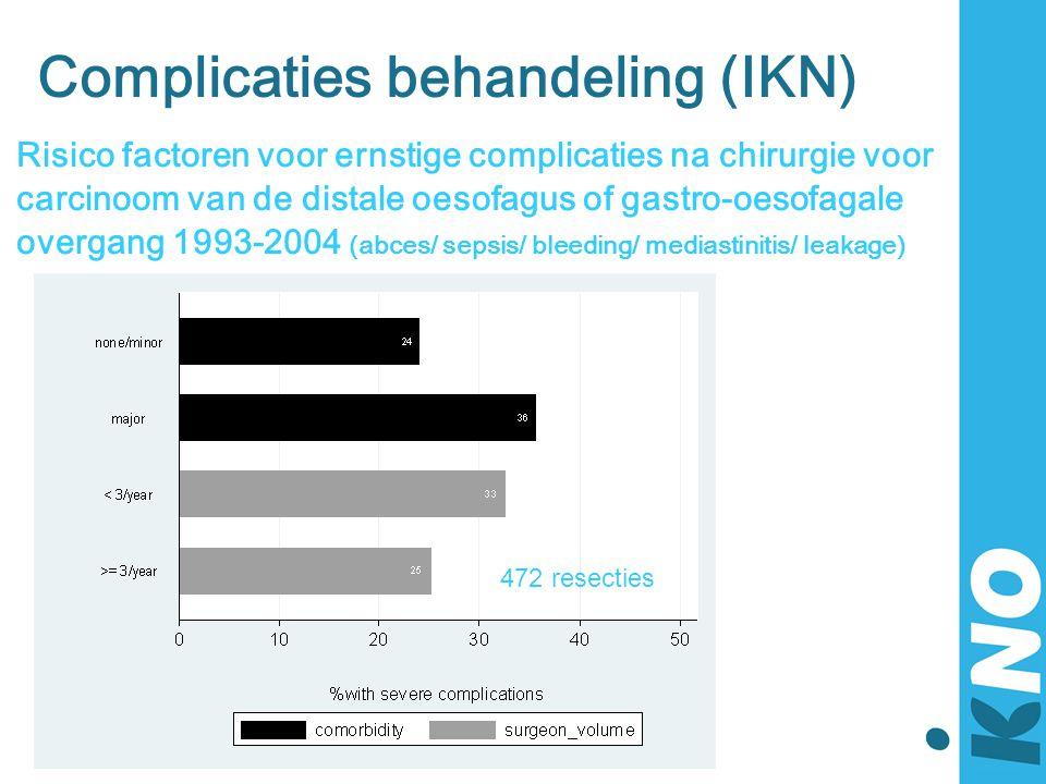 Complicaties behandeling (IKN) Risico factoren voor ernstige complicaties na chirurgie voor carcinoom van de distale oesofagus of gastro-oesofagale ov