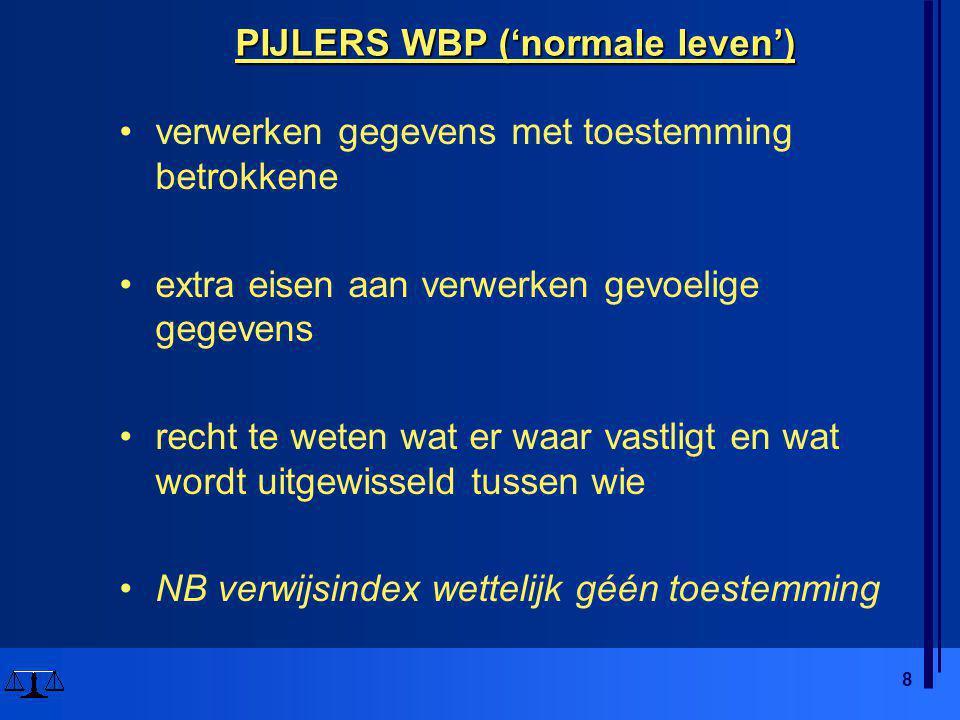 8 PIJLERS WBP ('normale leven') •verwerken gegevens met toestemming betrokkene •extra eisen aan verwerken gevoelige gegevens •recht te weten wat er waar vastligt en wat wordt uitgewisseld tussen wie •NB verwijsindex wettelijk géén toestemming
