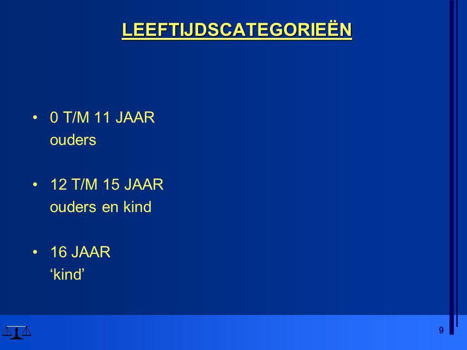 9LEEFTIJDSCATEGORIEËN •0 T/M 11 JAAR ouders •12 T/M 15 JAAR ouders en kind •16 JAAR 'kind'