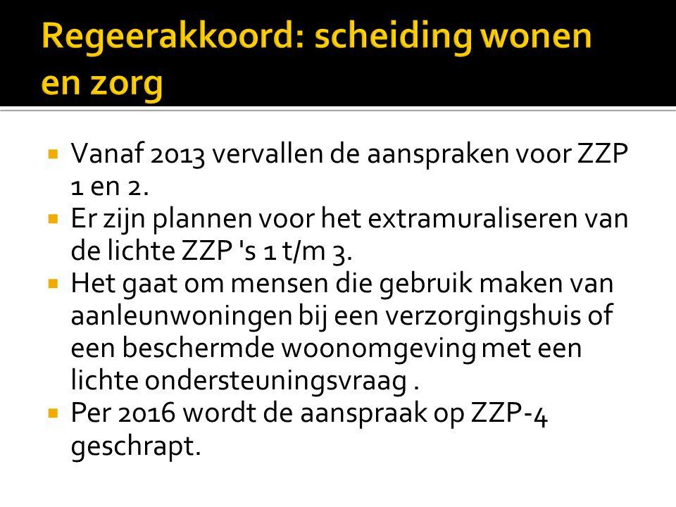  Vanaf 2013 vervallen de aanspraken voor ZZP 1 en 2.
